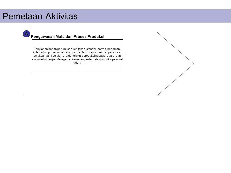 Pemetaan Aktivitas A Pengawasan Mutu dan Proses Produksi