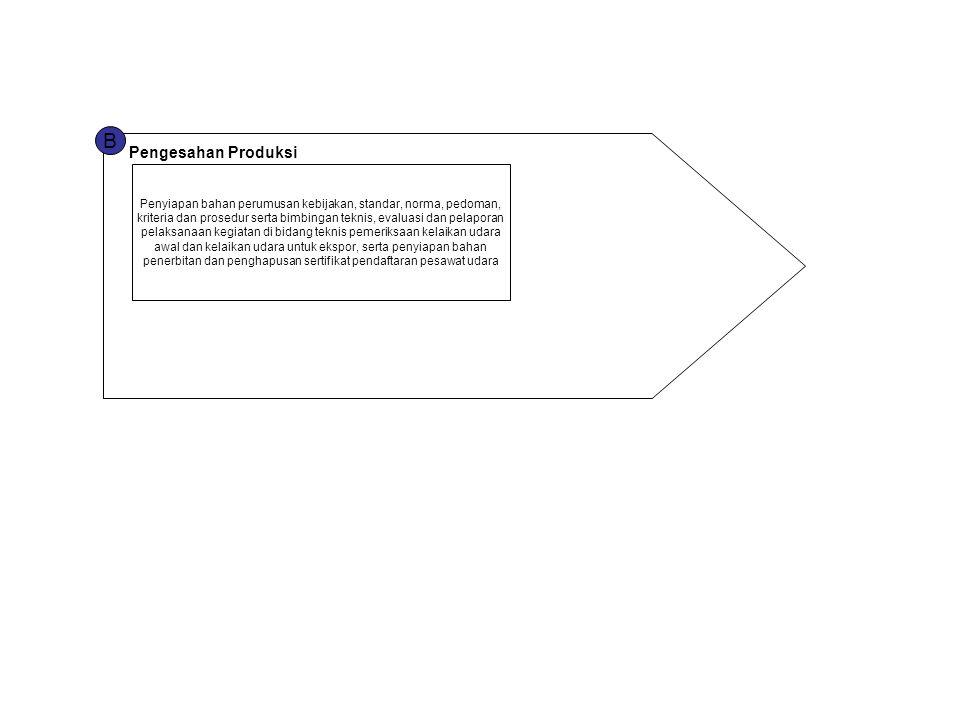 B Pengesahan Produksi.