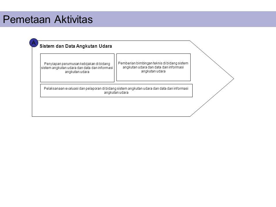 Pemetaan Aktivitas A Sistem dan Data Angkutan Udara