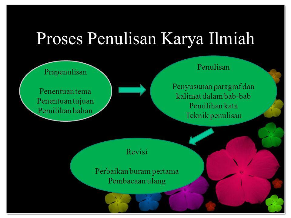 Proses Penulisan Karya Ilmiah