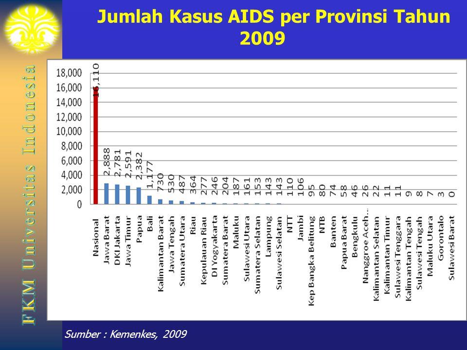 Jumlah Kasus AIDS per Provinsi Tahun 2009