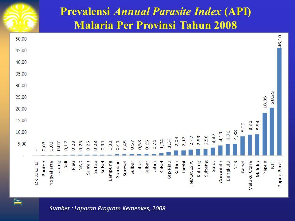 Prevalensi Annual Parasite Index (API) Malaria Per Provinsi Tahun 2008