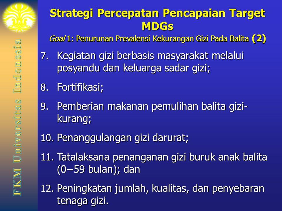 Strategi Percepatan Pencapaian Target MDGs Goal 1: Penurunan Prevalensi Kekurangan Gizi Pada Balita (2)