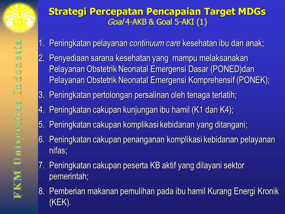 Strategi Percepatan Pencapaian Target MDGs Goal 4-AKB & Goal 5-AKI (1)