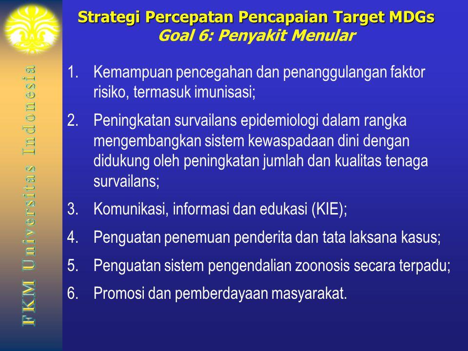 Strategi Percepatan Pencapaian Target MDGs Goal 6: Penyakit Menular