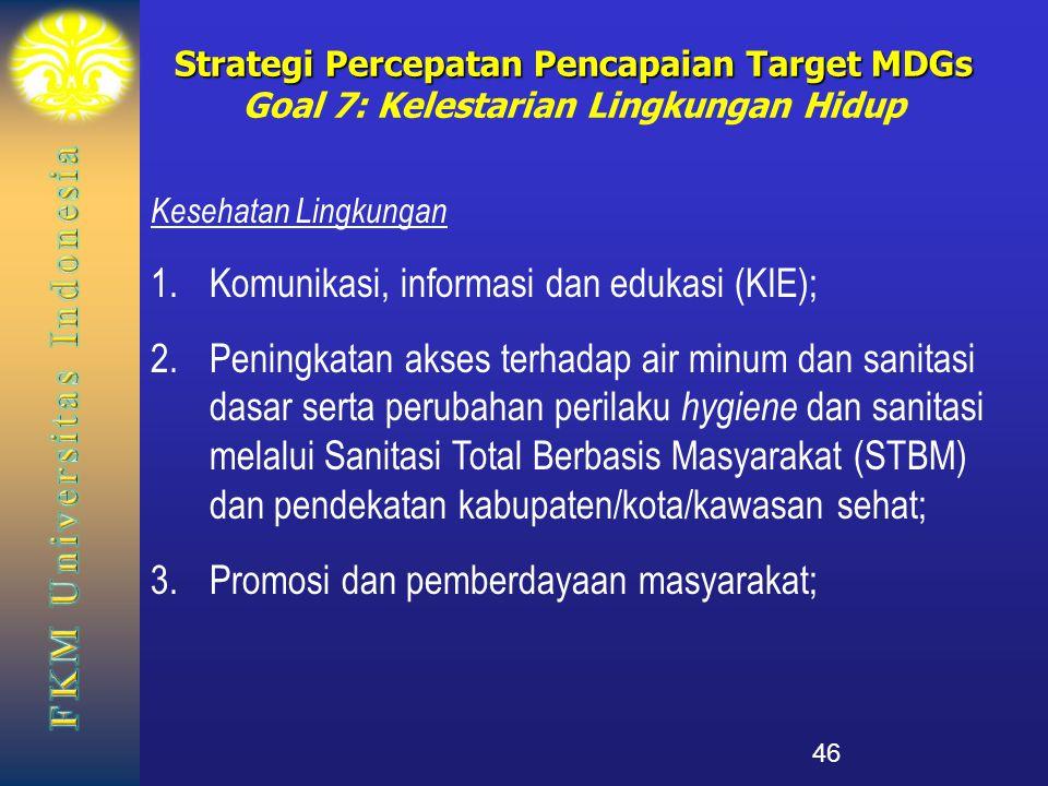 Komunikasi, informasi dan edukasi (KIE);