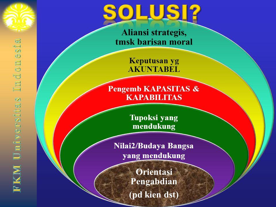 SOLUSI Aliansi strategis, tmsk barisan moral Orientasi Pengabdian