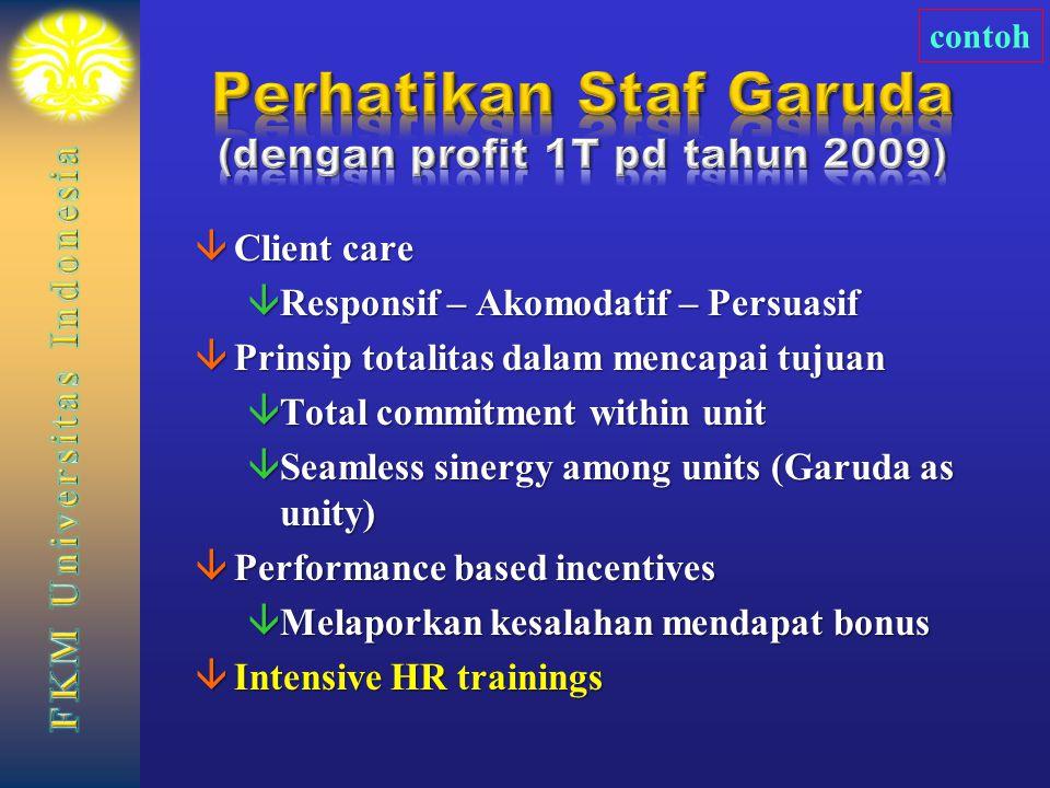 Perhatikan Staf Garuda (dengan profit 1T pd tahun 2009)