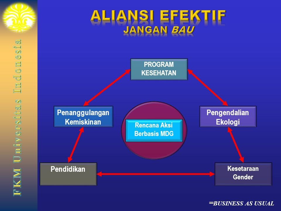ALIANSI EFEKTIF JANGAN BAU