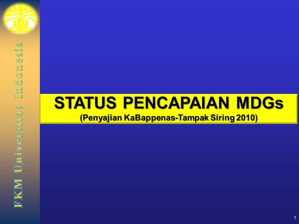 STATUS PENCAPAIAN MDGs (Penyajian KaBappenas-Tampak Siring 2010)