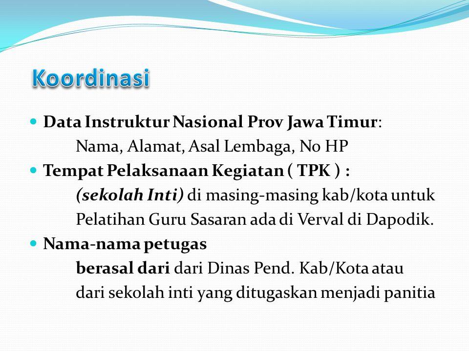 Koordinasi Data Instruktur Nasional Prov Jawa Timur:
