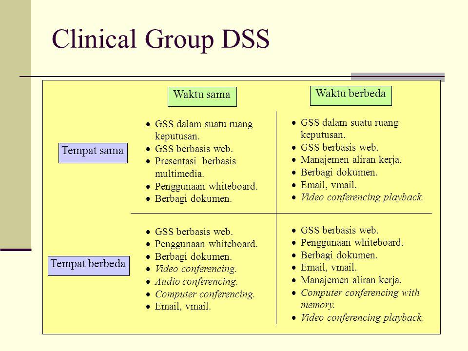 Clinical Group DSS Waktu sama Waktu berbeda Tempat sama Tempat berbeda