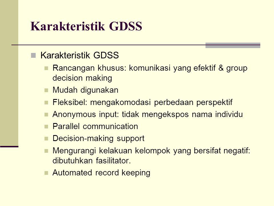 Karakteristik GDSS Karakteristik GDSS