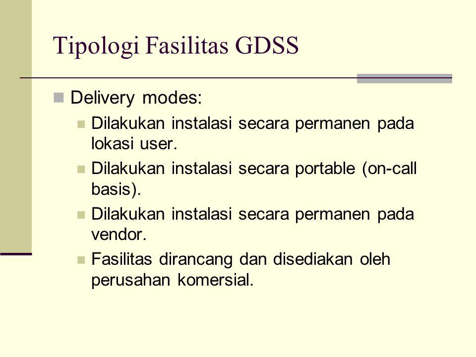 Tipologi Fasilitas GDSS