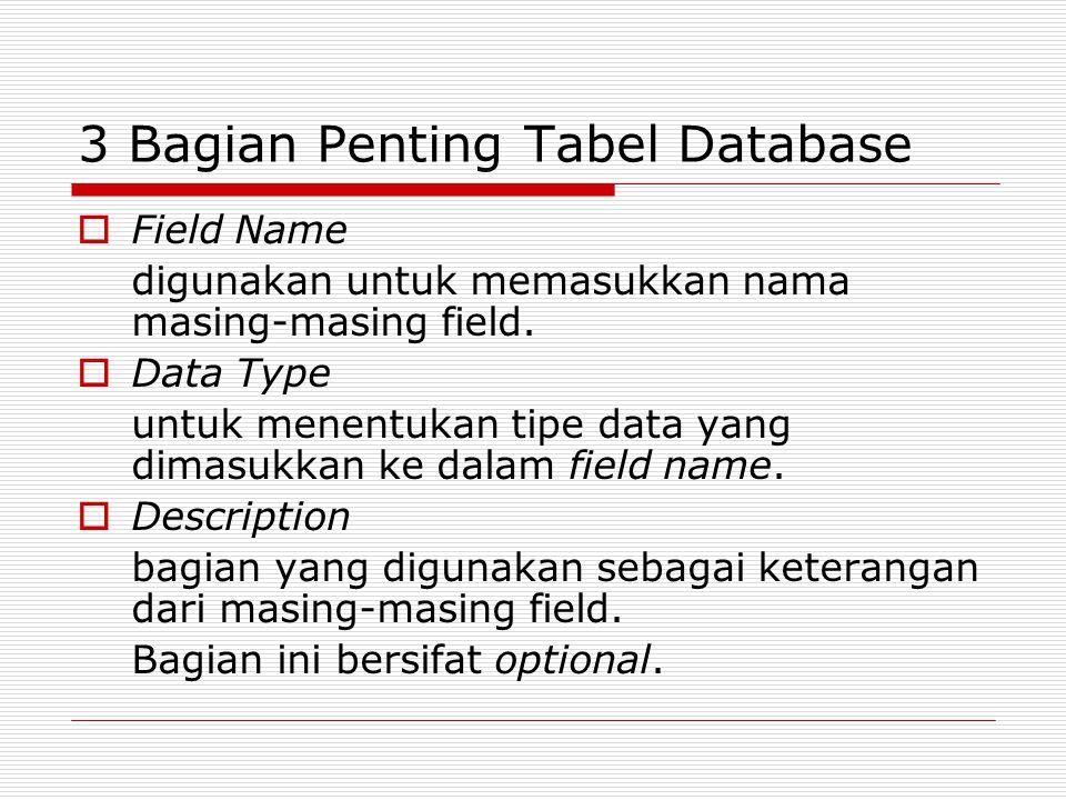 3 Bagian Penting Tabel Database