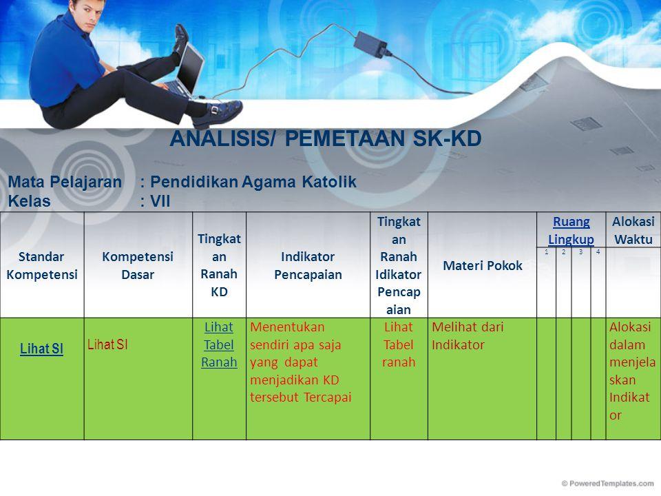 ANALISIS/ PEMETAAN SK-KD Tingkatan Ranah Idikator Pencapaian