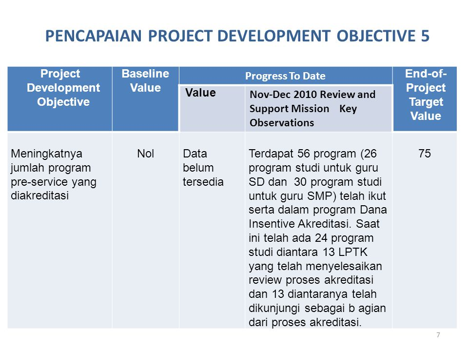 PENCAPAIAN PROJECT DEVELOPMENT OBJECTIVE 5