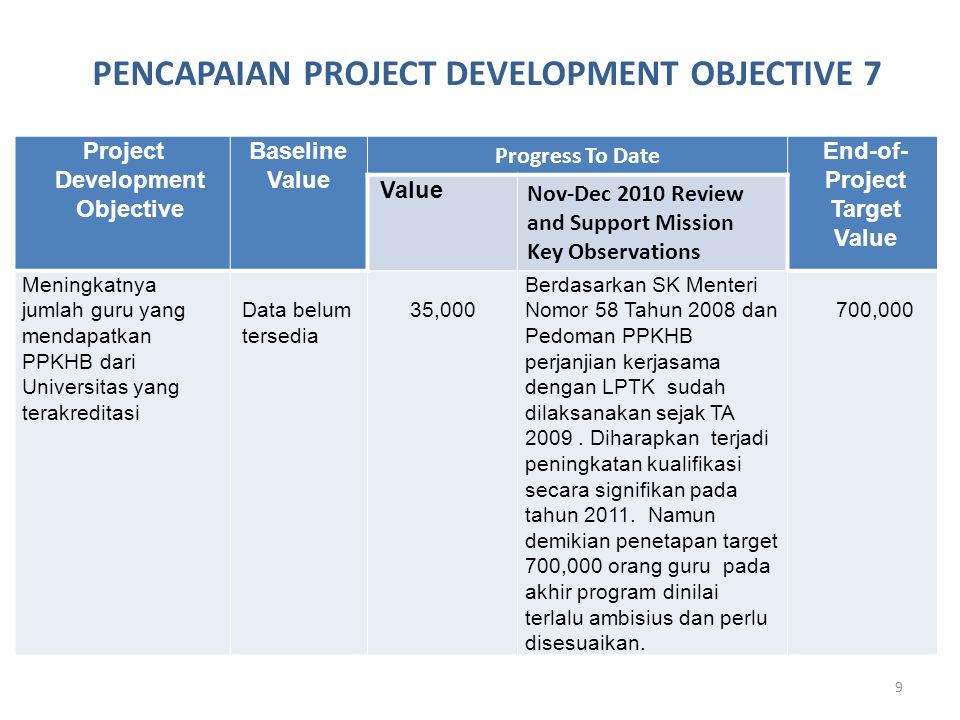 PENCAPAIAN PROJECT DEVELOPMENT OBJECTIVE 7