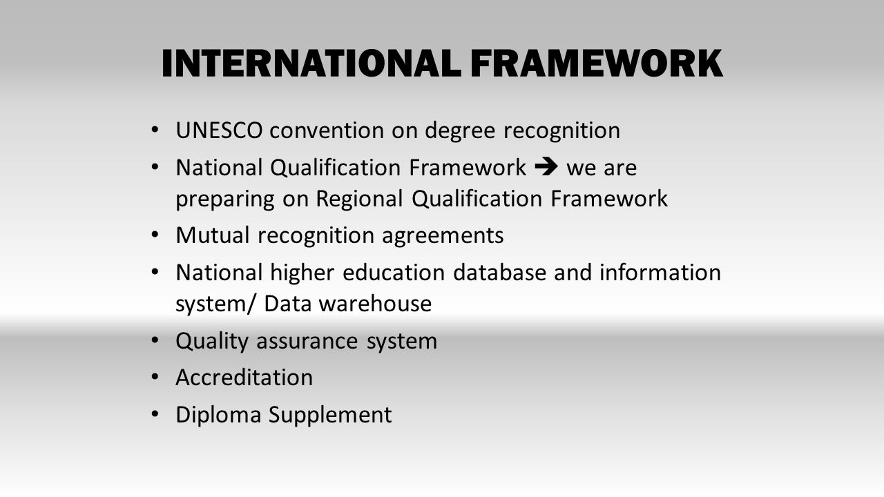 INTERNATIONAL FRAMEWORK