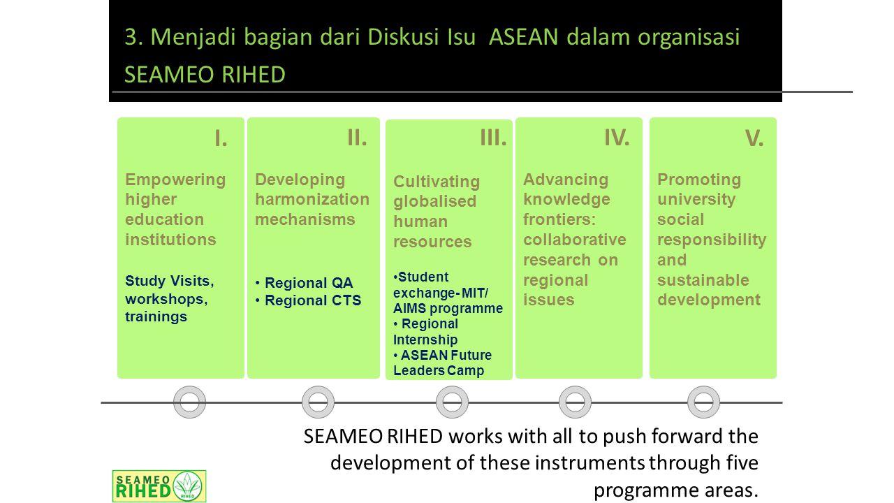 3. Menjadi bagian dari Diskusi Isu ASEAN dalam organisasi SEAMEO RIHED