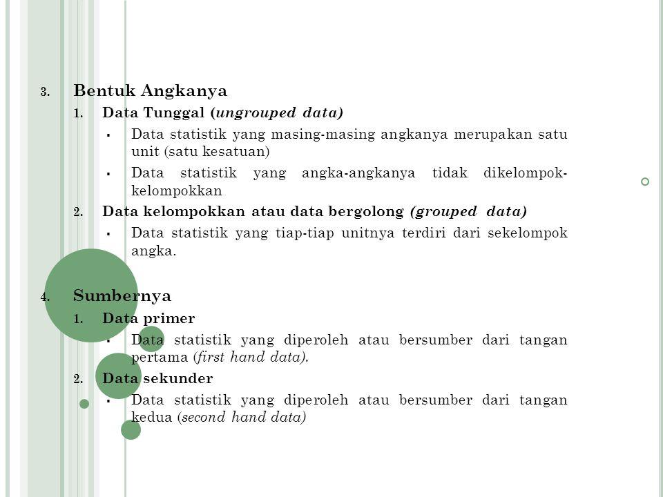 Bentuk Angkanya Sumbernya Data Tunggal (ungrouped data)