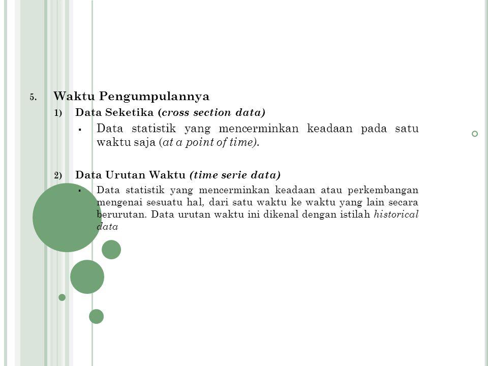 Waktu Pengumpulannya Data Seketika (cross section data) Data statistik yang mencerminkan keadaan pada satu waktu saja (at a point of time).
