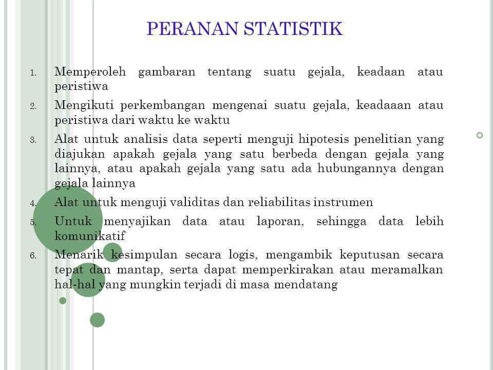 PERANAN STATISTIK Memperoleh gambaran tentang suatu gejala, keadaan atau peristiwa.