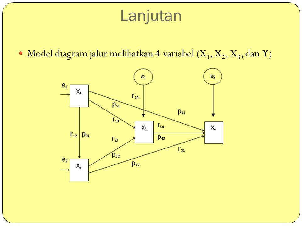 Lanjutan Model diagram jalur melibatkan 4 variabel (X1, X2, X3, dan Y)