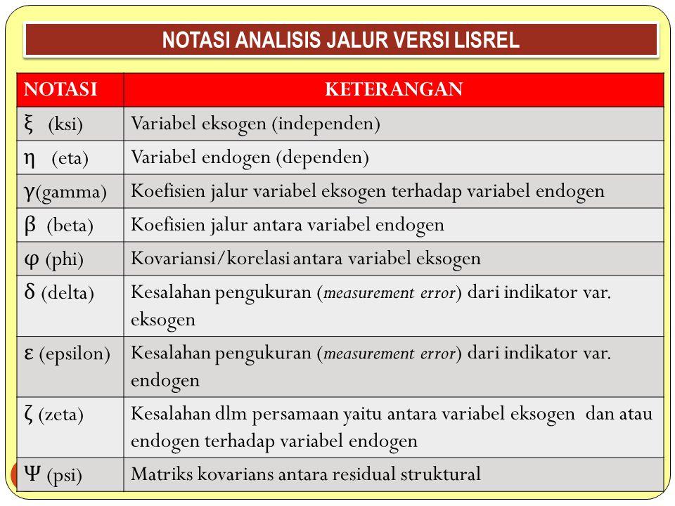 NOTASI ANALISIS JALUR VERSI LISREL