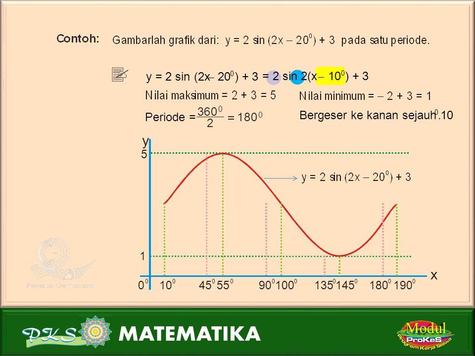 Modul y x - 20 ) + 3 y = 2 sin (2x = 2 sin 2(x - 10 ) + 3 Periode = 3