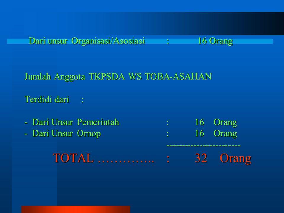 Dari unsur Organisasi/Asosiasi. : 16 Orang