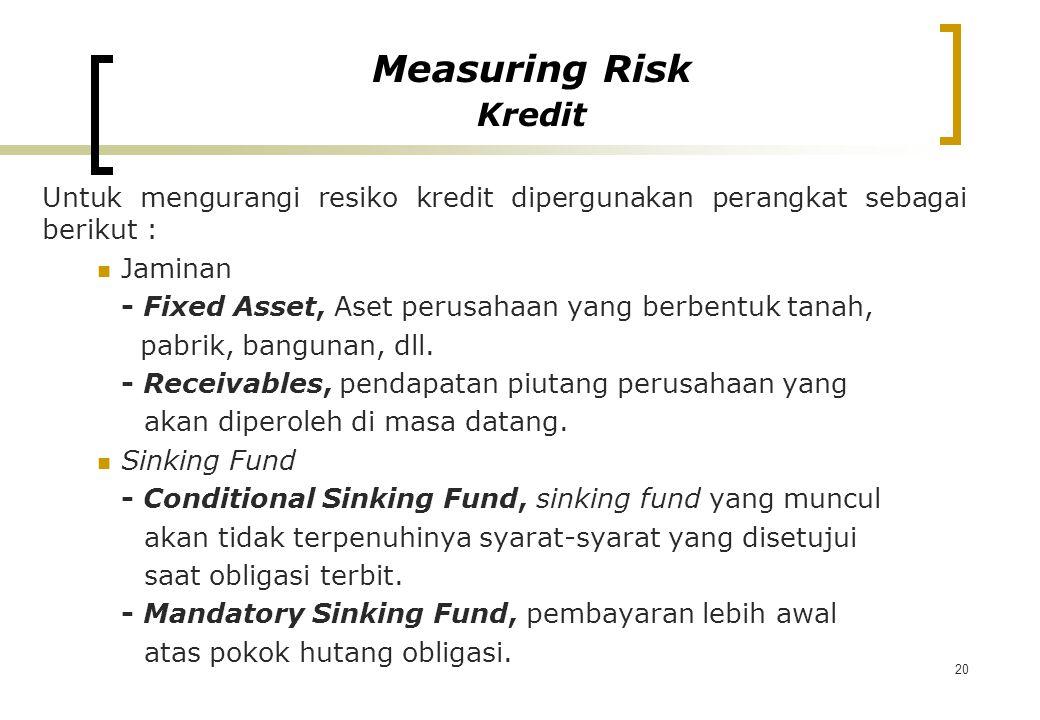 Measuring Risk Kredit Untuk mengurangi resiko kredit dipergunakan perangkat sebagai berikut : Jaminan.