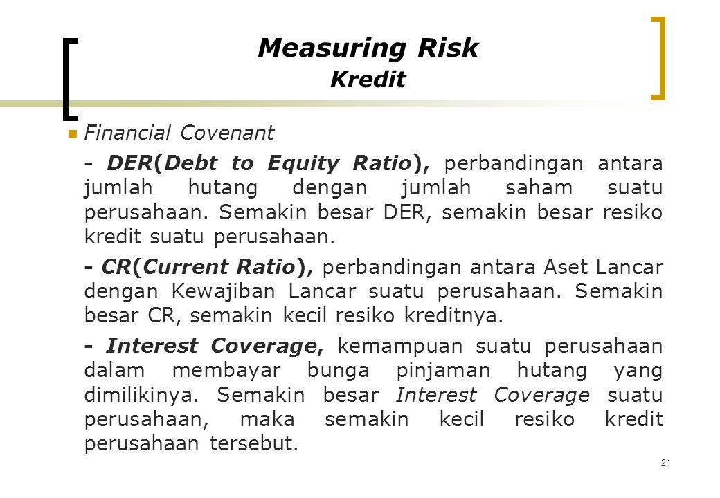 Measuring Risk Kredit Financial Covenant