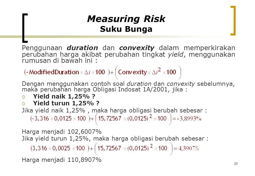 Measuring Risk Suku Bunga