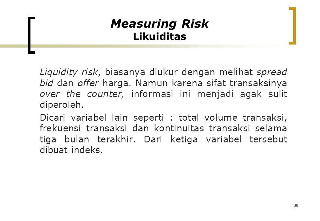 Measuring Risk Likuiditas