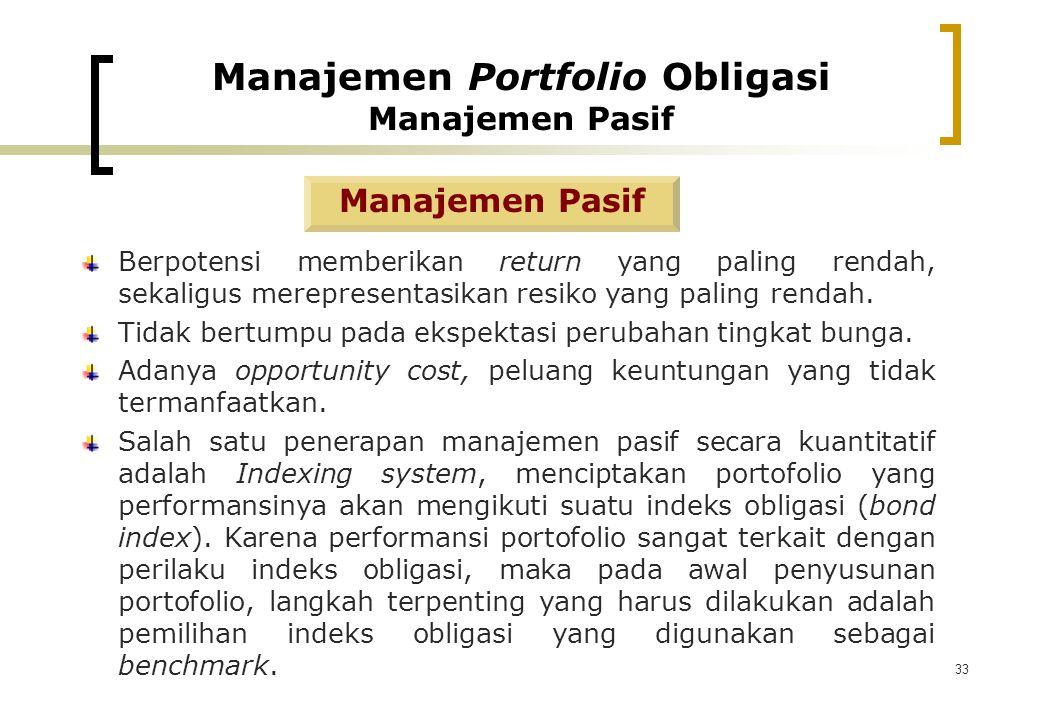 Manajemen Portfolio Obligasi Manajemen Pasif