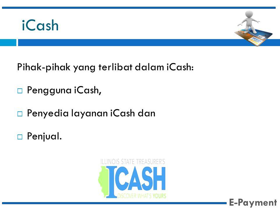iCash Pihak-pihak yang terlibat dalam iCash: Pengguna iCash,