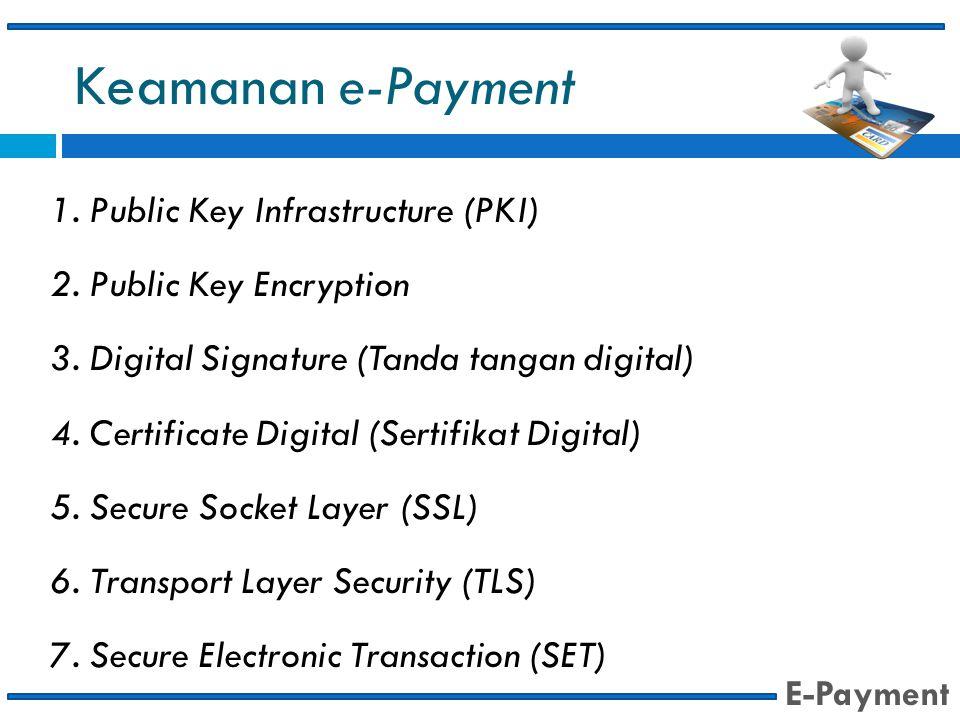 Keamanan e-Payment