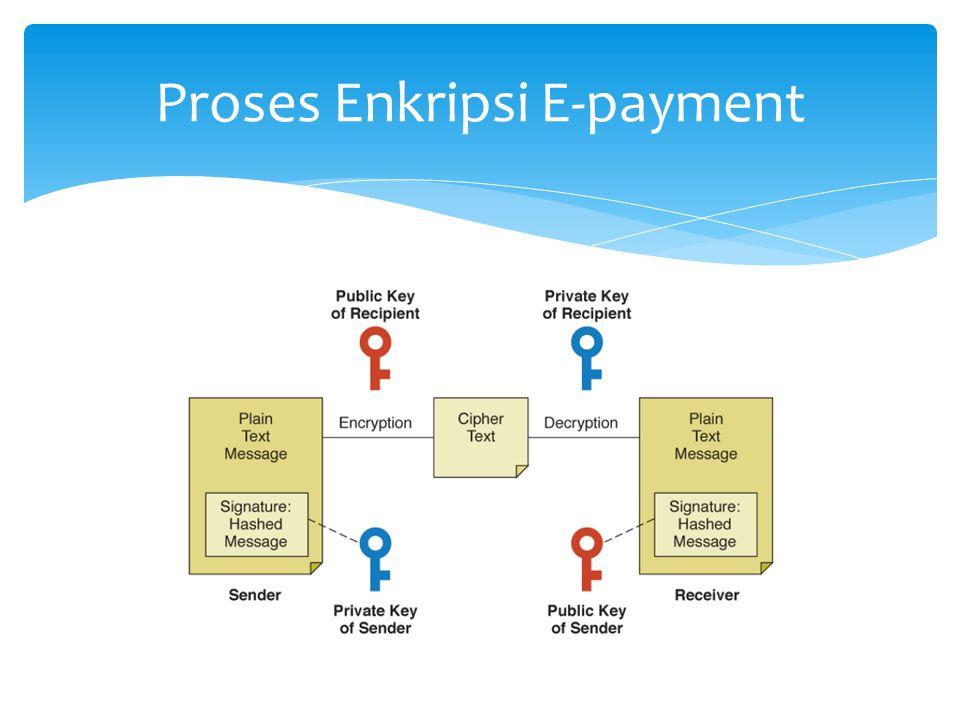 Proses Enkripsi E-payment