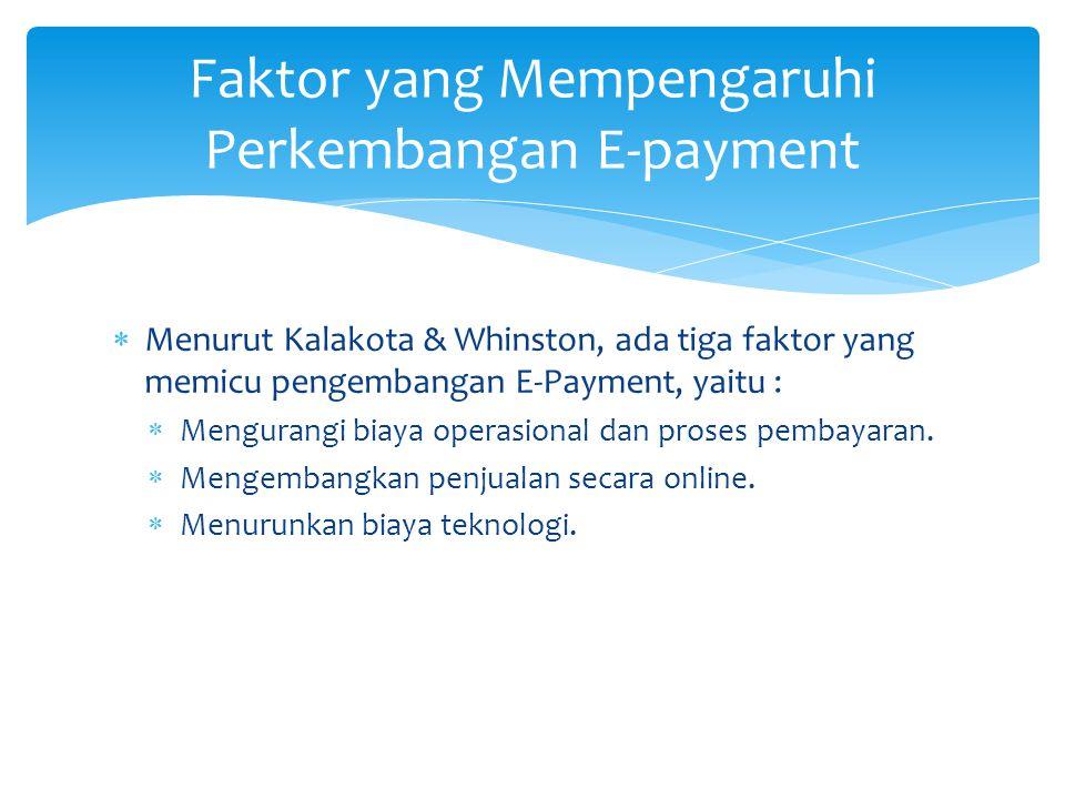 Faktor yang Mempengaruhi Perkembangan E-payment