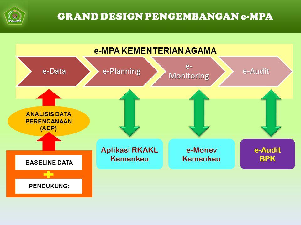 GRAND DESIGN PENGEMBANGAN e-MPA