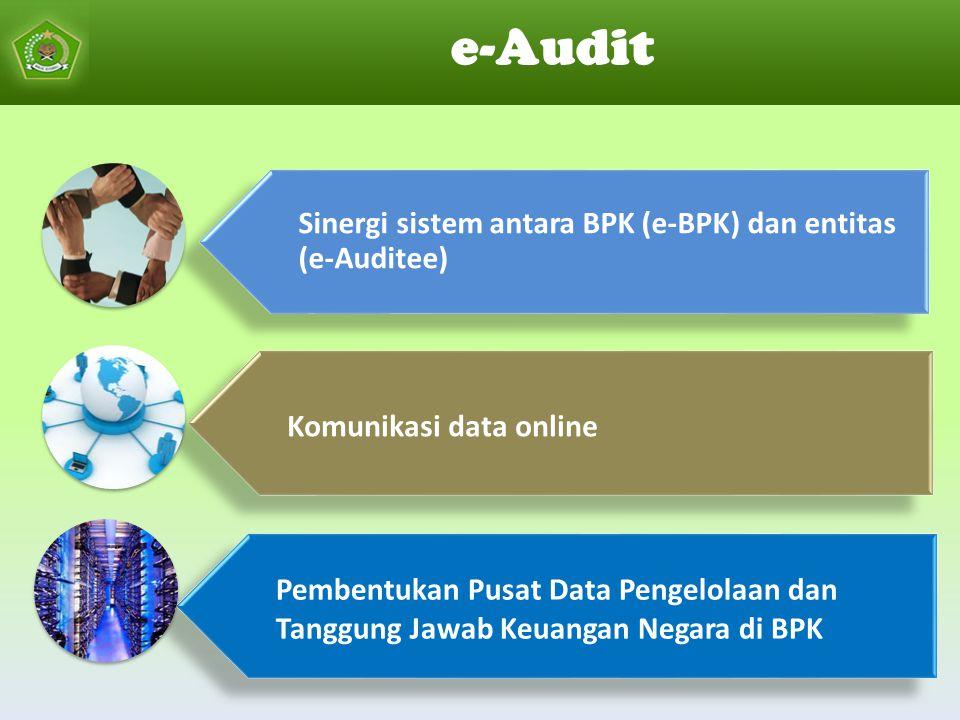 e-Audit Sinergi sistem antara BPK (e-BPK) dan entitas (e-Auditee) Komunikasi data online.