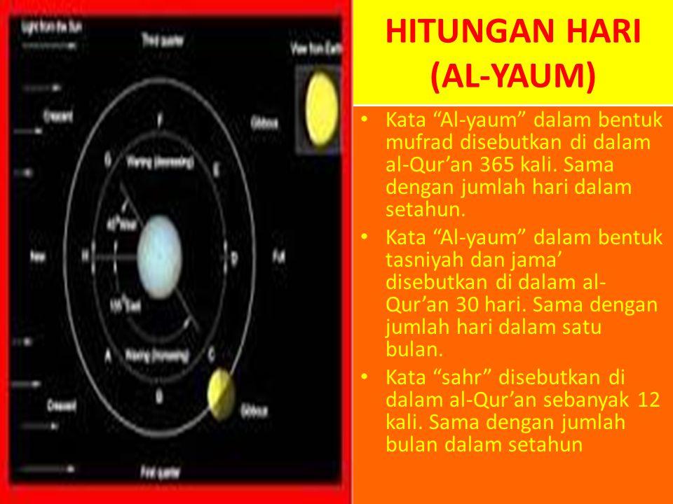 HITUNGAN HARI (AL-YAUM)