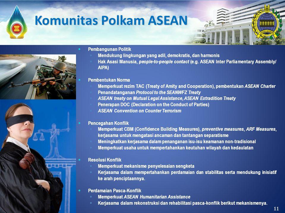 Komunitas Polkam ASEAN