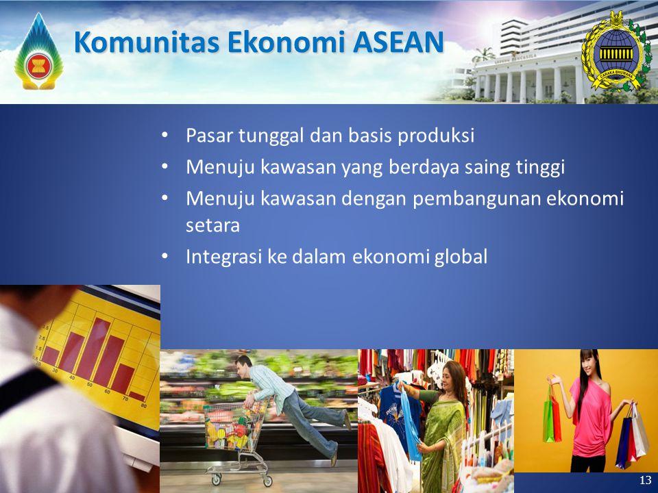 Komunitas Ekonomi ASEAN