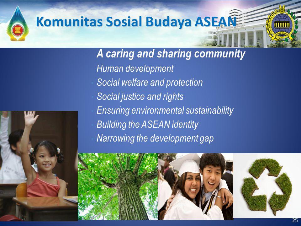 Komunitas Sosial Budaya ASEAN