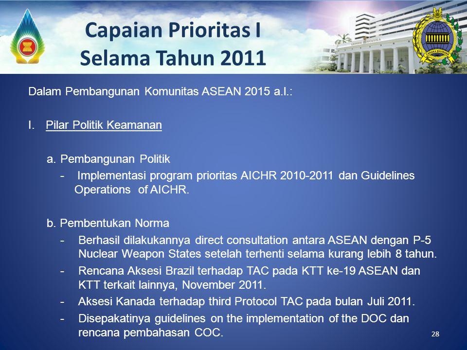 Capaian Prioritas I Selama Tahun 2011