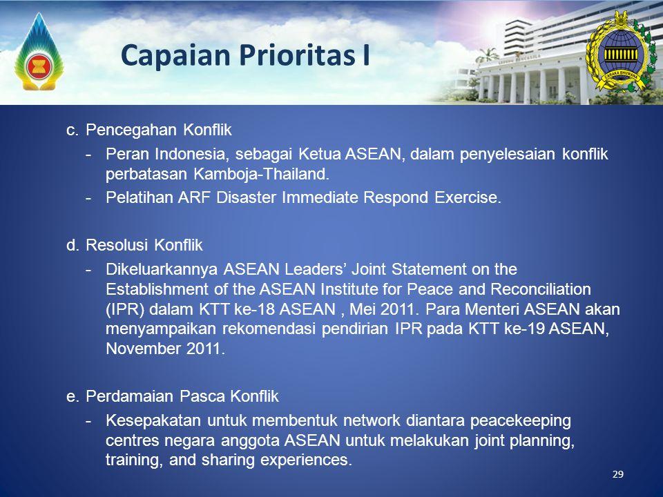 Capaian Prioritas I c. Pencegahan Konflik