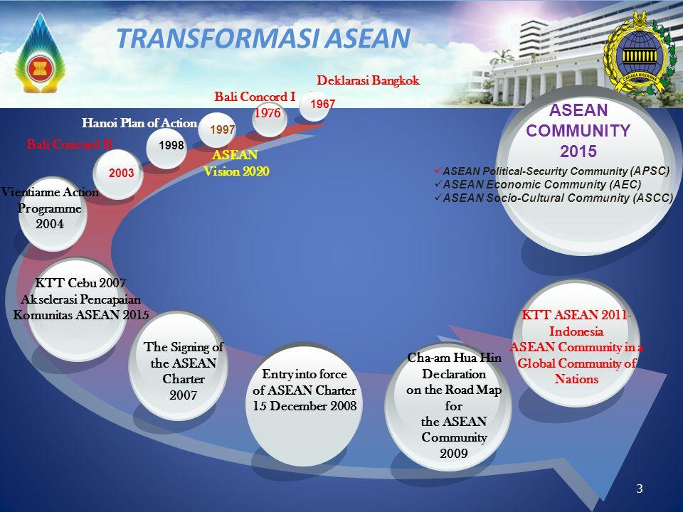 TRANSFORMASI ASEAN ASEAN COMMUNITY 2015 Deklarasi Bangkok