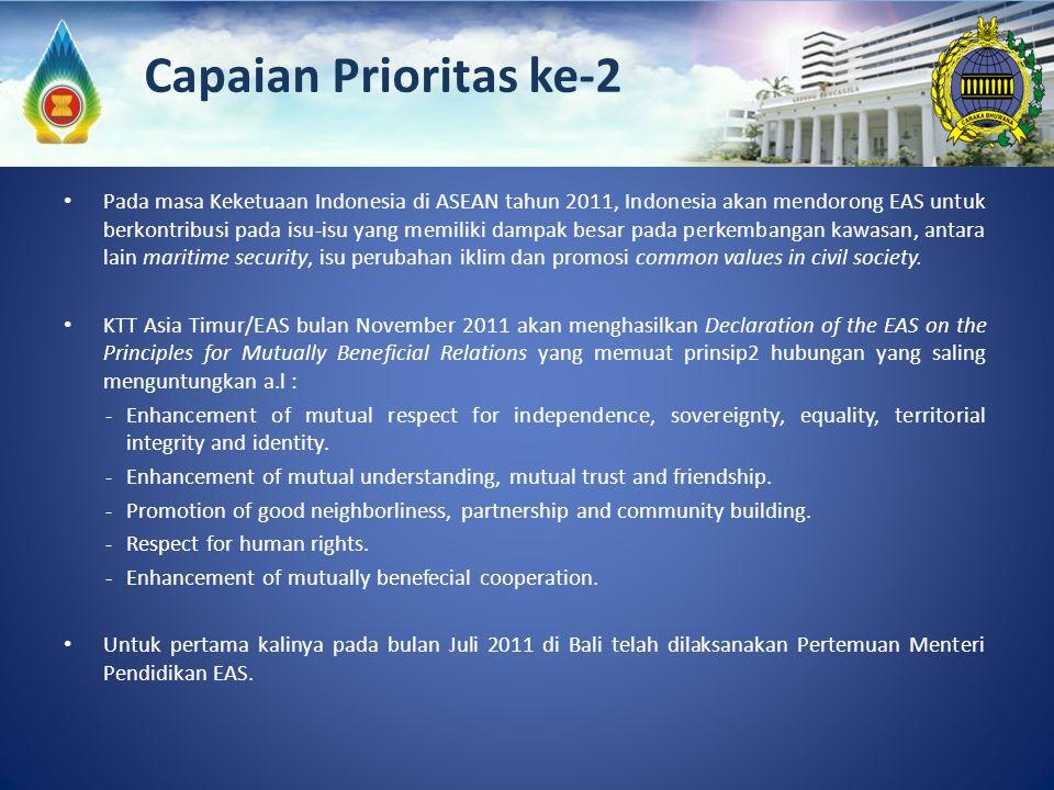 Capaian Prioritas ke-2